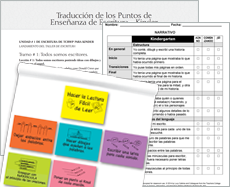 Online Resources - Spanish Translations