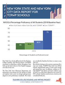 TCRWP Efficacy Data Report NY 2018