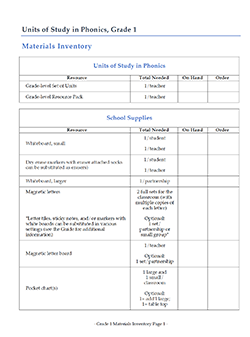 Units of Study in Phonics Materials Inventory, Grade 1