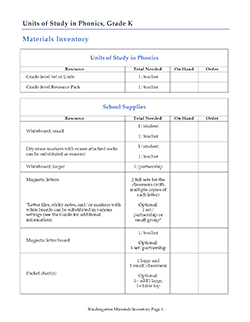 Units of Study in Phonics Materials Inventory, Grade K